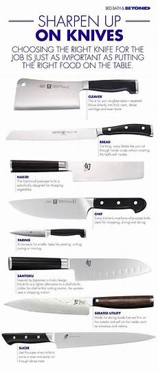 Kitchen Knife Chart Choosing The Right Knife For The Job Is Just As Important