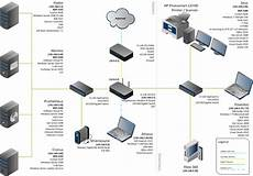 Network Diagrams Highly By It Pros Techrepublic