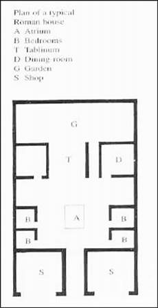 pompeian house plan 340b lecture 30 dr david soren regents professor