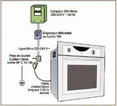 cable pour four encastrable comment installer et entretenir votre four clearit