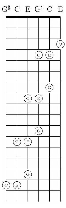 Guitar Alternate Tunings Wikibooks Open Books For An