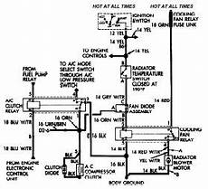 Jeep 7 Pin Wiring Harnes Diagram by Jeep Cooling Fan Relay Wiring Diagram Jeep
