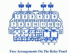 Vw Beetle Arrangements 2006 Fuse Box Block Circuit Breaker