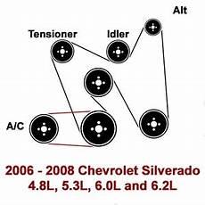 1993 chevy 1500 engine belt diagram 2006 2008 chevrolet silverado 4 8l 5 3l 6 0l and 6 2l serpentine belt diagram