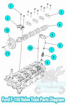 ford f 150 valve train parts diagram triton 5 4l engine