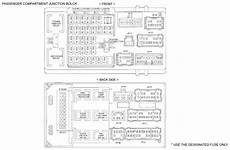 2002 hyundai sonata fuse box diagram 2002 hyundai elantra interior fuse box diagram decoratingspecial