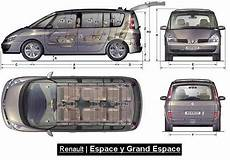 dimension renault espace 4 2004 renault grand espace photos informations articles bestcarmag