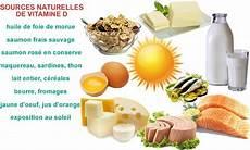 Astuce En Image Sources Naturelles De Vitamine D