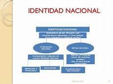 mapa mental sobre la identidad nacional venezolana 17 best images about identidad cultural on pinterest peru madrid and search
