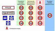 limitation vitesse conducteur r 232 gles de circulation code de la route gratuit tests et