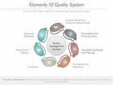 elements of quality system ppt powerpoint templates presentation powerpoint diagrams ppt