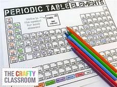 periodic table printables