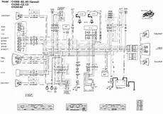 20f0bd renault trafic fuse box layout wiring resources 2020