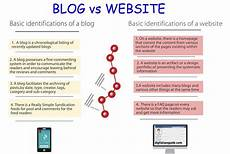 a comparative study of blog website digital seo guide