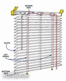 Metal Sting Diagram by Fixing The Lift Cord On A Miniblind The Family Handyman