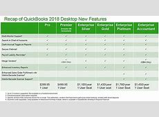 download quickbooks premier 2019