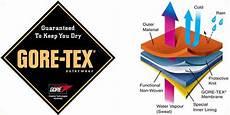 tex membran tex review breathable waterproof jackets outdoor
