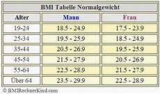 bmi tabelle alter bmi rechner mass index berechnen