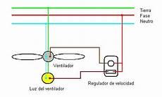 quiero conectar un ventilador de techo marca watson yoreparo idea de techo