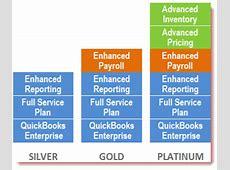 quickbooks enterprise solutions 2020