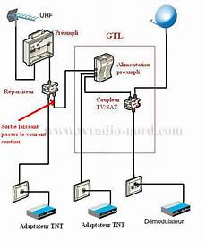 exemples de sch 233 d installations