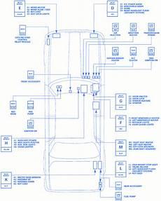 jaguar xj6 2004 fuse box block circuit breaker diagram 187 carfusebox