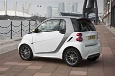 Smart Fortwo 2007 Car Review Honest