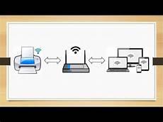 Installer Une Imprimante Wifi En Quelques Minutes