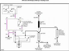 1999 silverado starter wiring diagram location of starter relay schematic shows relay in engine