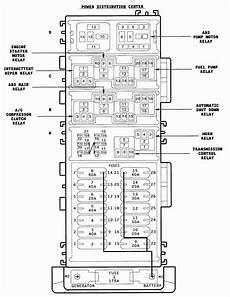 94 jeep grand fuse box diagram 94 jeep wiring diagram