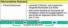 Arv 1 Chauffeurverordnung Lenkzeiten Data Standards Ag
