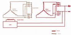how does brushless alternator works with diagram marinesite