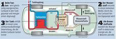 Brennstoffzelle Im Auto - elektrisches benzin carbazol weckt hoffnungen