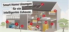 smart home hausautomatisierung bauhaus