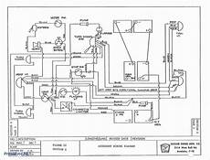 86 club car golf cart battery wiring diagram 48 volt golf cart battery wiring diagram wiring diagram