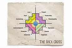 The Meaning Of The Inka Cross Chakana Inkadesign