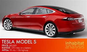 The 10 Best Electric Vehicles For Every Buyer Tesla Model