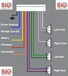kenwood radio wiring diagram eyelash me