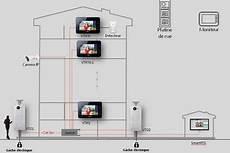 Kit Interphone Ip 4 Appartements Kam Ki4a Ip