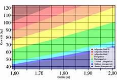 bmi rechner idealgewicht mit mass index berechnen