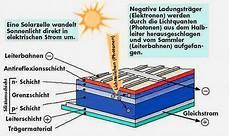 erkl 228 rungen zur sonnenenergie werden sie stromproduzent