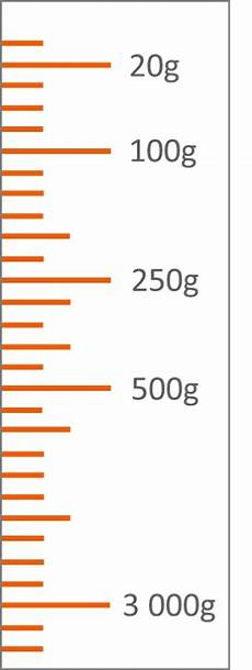 Combien De Timbre Pour 50g Tarif Timbre Poste Allemagne