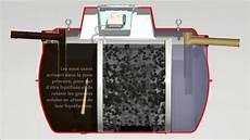 station épuration individuelle micro station d 233 puration fonctionnement bioklar ultra