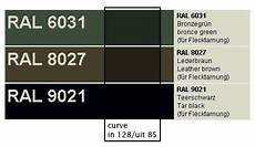 army paint nato green mat 1 liter military tactical other equipment decoration hunting