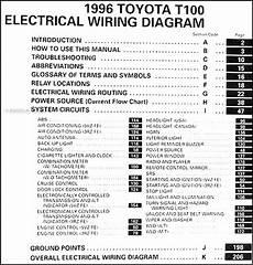 1996 toyota t100 fuse diagram 1996 toyota t100 truck wiring diagram manual original