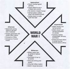 Ww2 Cause And Effect Chart World War I