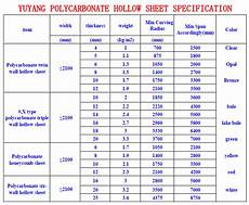 lexan sheet prices cheap solid polycarbonate roofing solid polycarbonate sheet roofing price buy corrugated