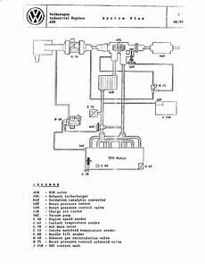small engine repair manuals free download 1992 volkswagen cabriolet seat position control download volkswagen golf tdi 2002 repair service manual workshop manuals australia