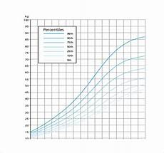 Apeg Growth Charts Height Weight Chart Templates 12 Free Excel Pdf