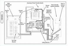 3 phase disconnect switch wiring diagram sle wiring diagram sle